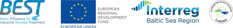 BEST project, Interreg BSR and EU flag